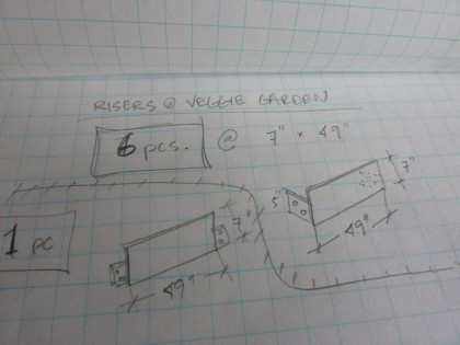 dimensions for steel risers for the veggie garden stairs